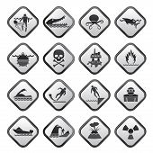 Warning Signs for dangers in sea, ocean, beach and rivers