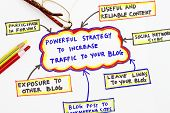 image of cpa  - traffic sources going directly to your website - JPG