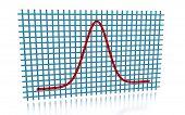 Gaussian Curve