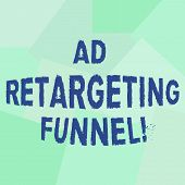 Text Sign Showing Ad Retargeting Funnel. Conceptual Photo Aiming Relevant Ads To Those Have Visited  poster