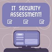 Word Writing Text It Security Assessment. Business Concept For Ensure That Necessary Security Contro poster