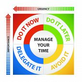 Zeit-Management-Diagramm