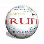 Fruit 3D Sphere Word Cloud Concept