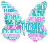 image of fibromyalgia  - Butterfly shaped thyroid word cloud on a white background in the colors of the thyroid cancer ribbon - JPG