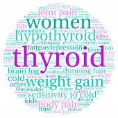 pic of fibromyalgia  - Circle shaped thyroid word cloud on a white background - JPG