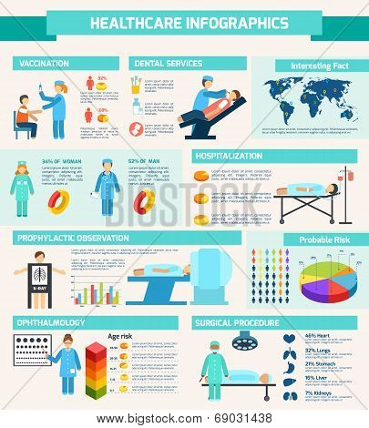 medical infographic set poster id 69031438
