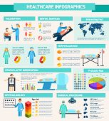 picture of dental  - Medical healthcare vaccination dental services hospitalization infographic vector illustration - JPG