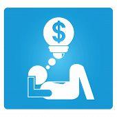 financial thinking