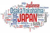 Japan Word Cloud