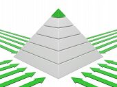 Pyramid chart green-white