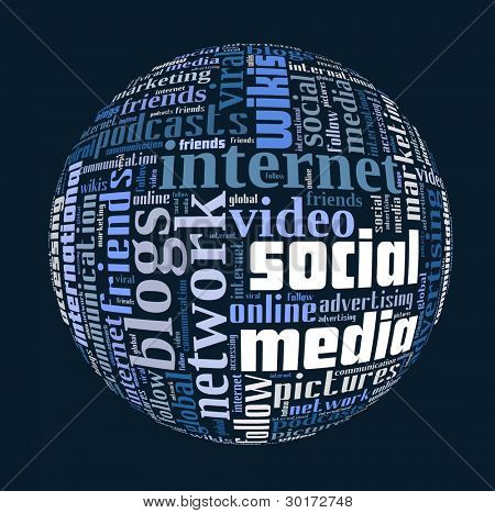 Social Media Concepts in Word Collage