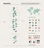 Vector Map Of Maldives. Country Map With Division, Cities And Capital Male. Political Map,  World Ma poster