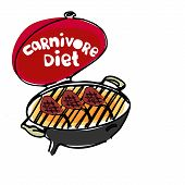 Concept Of Carnivore, All-meat Diet. Hand Drawn Bbq Stove With Hand-lettered Words Carnivore Diet On poster