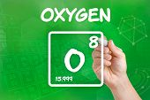 Hand drawing the symbol for the chemical element oxygen