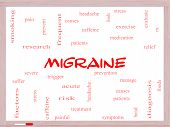 Migraine Word Cloud Concept On A Whiteboard