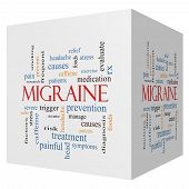 Migraine 3D Cube Word Cloud Concept