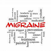 Migraine Word Cloud Concept In Red Caps