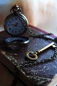 Key is in Timend Pocket Watch