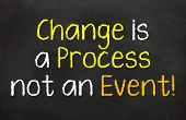 picture of life event  - Motivational Saying change takes time and occurs over time not in a single event - JPG