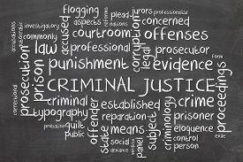 picture of flogging  - Word cloud for Criminal justice on blackboard - JPG