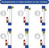 image of roller shutter door  - Arrangements of roller shutters on the window - JPG