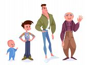 Aging Concept Of Male Characters. The Cycle Of Life From Childhood To Old Age. poster
