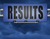 results and succeed business success be a winner in business elections pop poll or sports market res poster