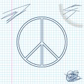 Peace Sign Line Sketch Icon Isolated On White Background. Hippie Symbol Of Peace. Vector Illustratio poster