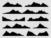 Black Mountains Silhouettes. Ranges Skyline, High Mountain Hike Landscape, Alpine Peaks. Extreme Hik poster