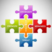 illustration of SWOT analysis puzzle diagram