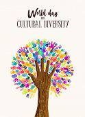 Cultural Diversity Day Poster Illustration. Tree Made Of Human Hand Prints Together For Love And Pea poster