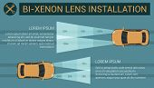 Bi-xenon Lens Installation. Car With Headlights. Service Station. Car Service. Green Background And  poster