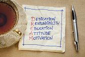 dedication, responsibility, education, attitude, motivation - DREAM acronym - a napkin doodle with a