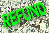 Refund On Money Background