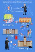 Education Order School College University poster