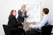 Three office workers, a woman giving a presentation on a flip chart trying to convince the others