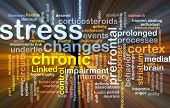 stock photo of hypertrophy  - Background concept wordcloud illustration of chronic mental stress glowing light - JPG