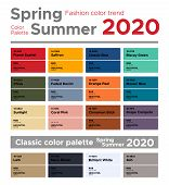 Fashion Color Trends Spring Summer 2020. Palette Fashion Colors Guide With Named Color Swatches, Rgb poster