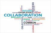 Word Cloud - Collaboration