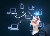 Cloud Network Server