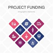 Project Funding Infographic 10 Option Color Design. Crowdfunding, Grant, Fundraising, Contribution S poster