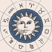 Vector Circle Of The Zodiac Signs In Retro Style With Hand-drawn Sun. Horoscope Circle With Twelve S poster