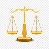 Balancing Metal Scales. Gold Business Or Golden Justice Retro Scales, Precision Balanced Weighting,  poster