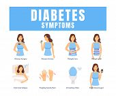 Cartoon Diabetes Symptoms Infographics Concept Card Poster Include Of Fatigue, Hungry And Tingling.  poster
