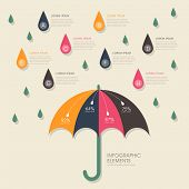 Umbrella And Rain Infographics Design