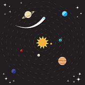 picture of earth mars jupiter saturn uranus  - Flat style solar system illustration with planets - JPG