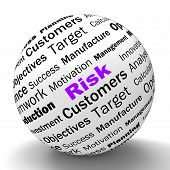 Risk Sphere Definition Means Dangerous And Unstable