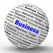 Business Sphere Definition Means Corporative Transactions And Co