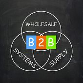 B2B On Blackboard Means Online Business Or Transactions