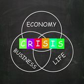Business Life Crisis Means Failing Economy Or Depression